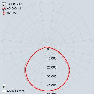 ONOR-SFL-960W-120°