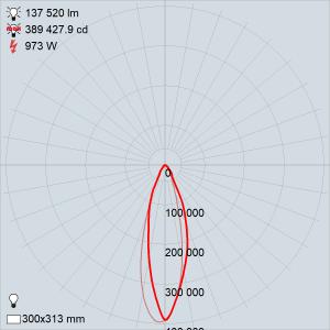 ONOR-SFL-960W-30°