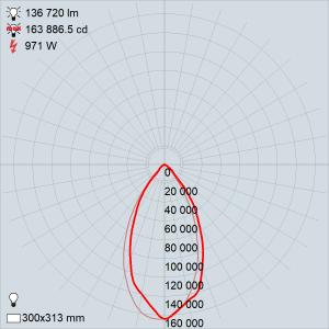 ONOR-SFL-960W-60°