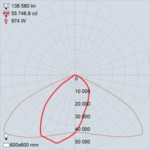 ONOR-SFL-960W 85x135°